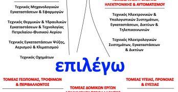 Εγγραφές στο Εσπερινό ΕΠΑΛ Ρόδου